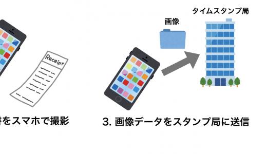 電子帳簿保存法ではタイムスタンプが必須!業界人が徹底解説