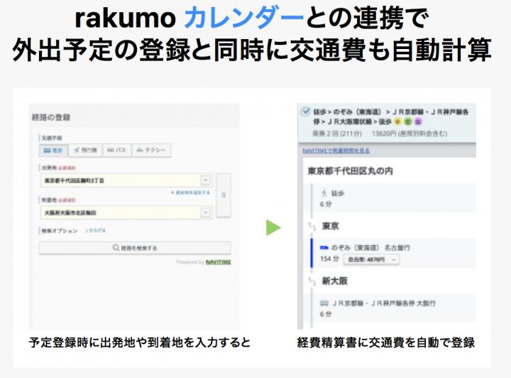 rakumoカレンダーとの連携