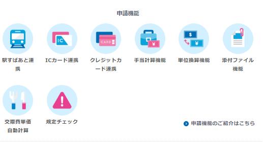 経費BankⅡ申請