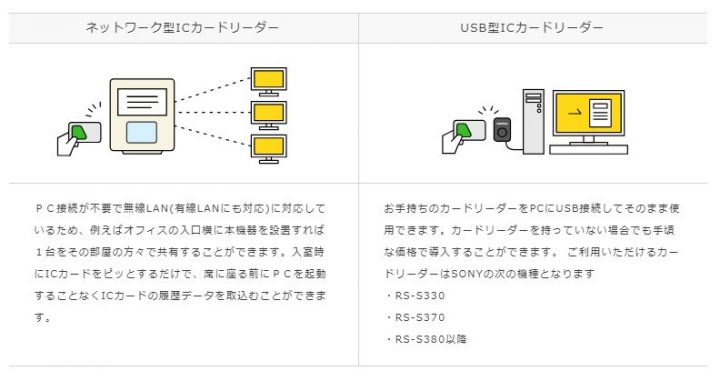 ekeihi ICカード読込機能