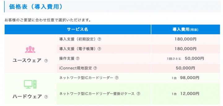 eKeihi導入支援サービス