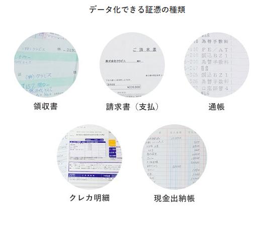 データ化できる証憑の種類