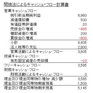 間接法によるキャッシュフロー計算書