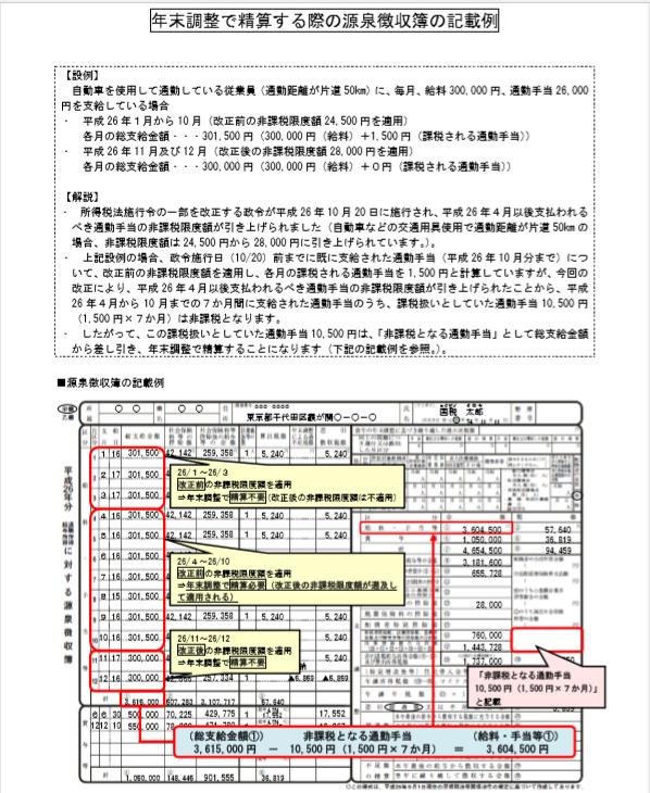 源泉徴収簿の記入例
