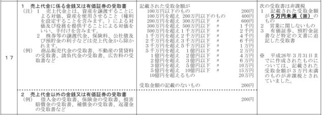 領収書の印紙